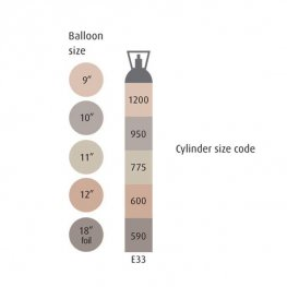 BOC Balloon Gas Size E33