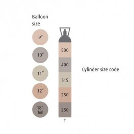 BOC Balloon Gas Size T