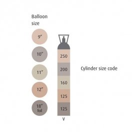 BOC Balloon Gas Size V