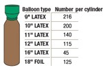 Airproducts 10s Helium Balloon Gas