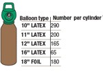 Airproducts 10w Helium Balloon Gas