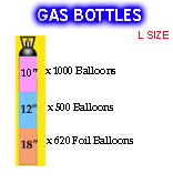 BOC Balloon Gas Size L